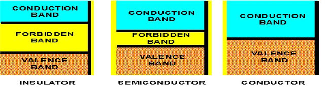 Basics of Electronics Engineering EC100 question papers,Basics of Electronics Engineering EC100 questions and answers,Basics of Electronics Engineering EC100 solved answers,electronics engineering questions and answers,ktu btech electronics engineering questions and answers,electronics engineering question papers,electronics engineering,basic electronics engineering questions,bee questions,BASICS OF ELECTRONICS ENGINEERING EC100  QUESTION PAPER WITH ANSWERS FOR S1-S2 KTU STUDENTS [FIRST YEAR] Part -  
