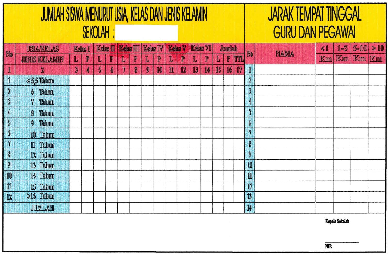 Download Macam-macam Gambar Papan Data - SMK Al-Furqan Jember