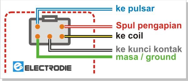 Jalur Cdi Motor China Lima Kabel