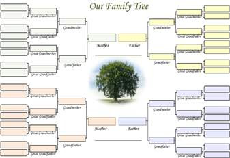 fill in the blank family tree template - news man infidel not providing for your own family is
