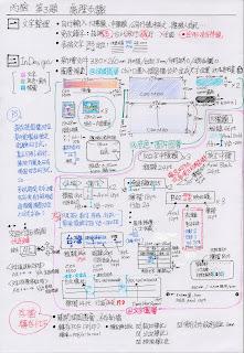鄒永勝開始用部落格: 2018 印前製程-圖文組版 丙級技術士術科試題1-4題 製作解析 (105.12.29修訂版本)