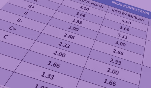 Download Contoh Format Daftar Nilai Siswa Lengkap Untuk Guru Kurikulum 2013