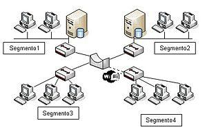 puente de red (bridgel) ~ Funciones de los routers