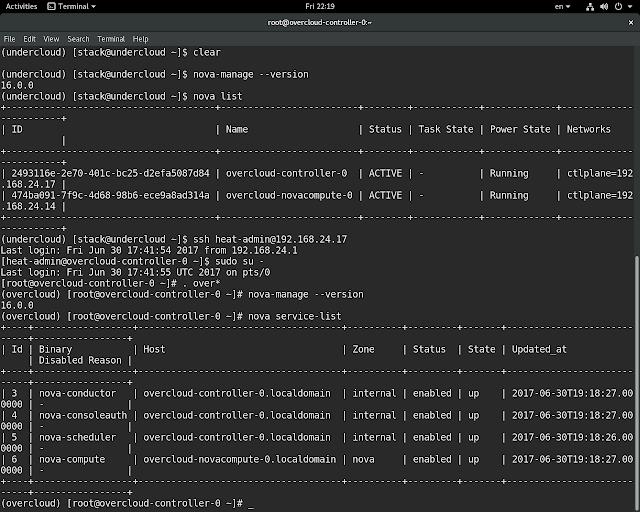Openstack RDO && KVM Hypervisor