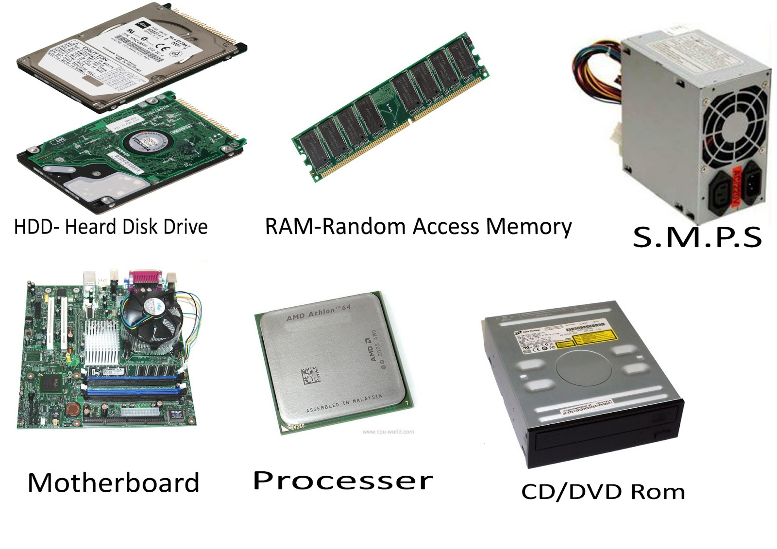 How To Build Your Own Pc The Easy Guide