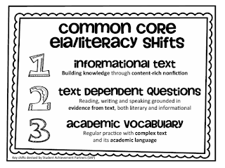 http://www.mrsliretteslearningdetectives.com/2013/08/common-core-readiness-anchor-standards.html