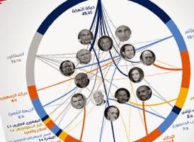 http://www.tunelyz.com/2014/10/presidentielles-2014-parrainages.html