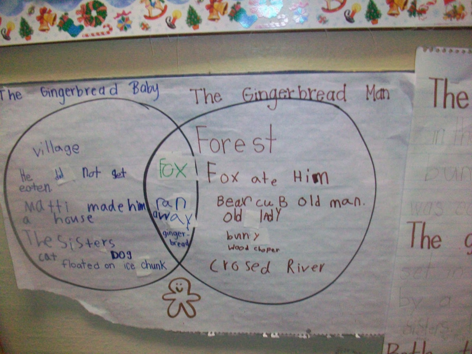 gingerbread venn diagram symbols used in electrical wiring diagrams sarah 39s first grade snippets stories with
