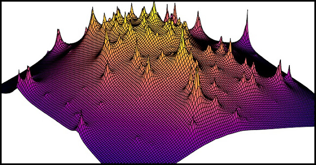 Detailed map of reconstructed dark matter clump distributions in a distant galaxy cluster, obtained from the Hubble Space Telescope Frontier Fields data. The unseen matter in this map is comprised of a smooth heap of dark matter on which clumps form. Credit: yale.edu