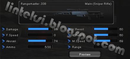 Senjata PointBlank Rangemaster .338