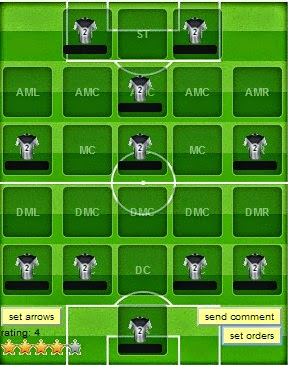 Cara Mengalahkan Formasi 4-4-2 : mengalahkan, formasi, 4-4-2, Ampuh, Mengalahkan, Formasi, Eleven