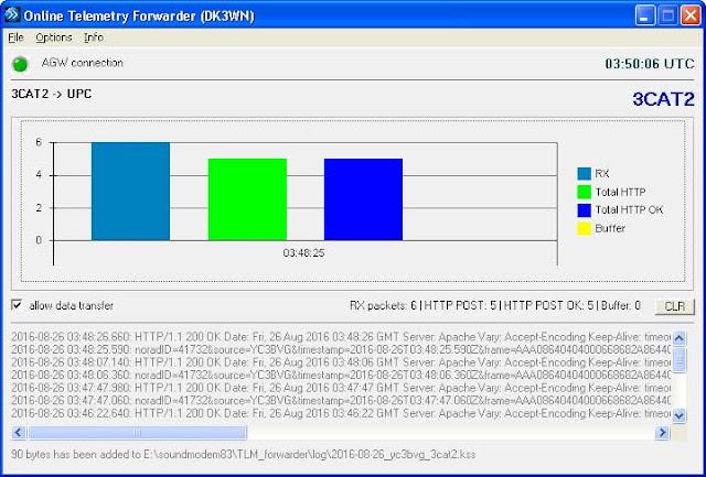 Online Telemetry Forwarder v 0.6.6