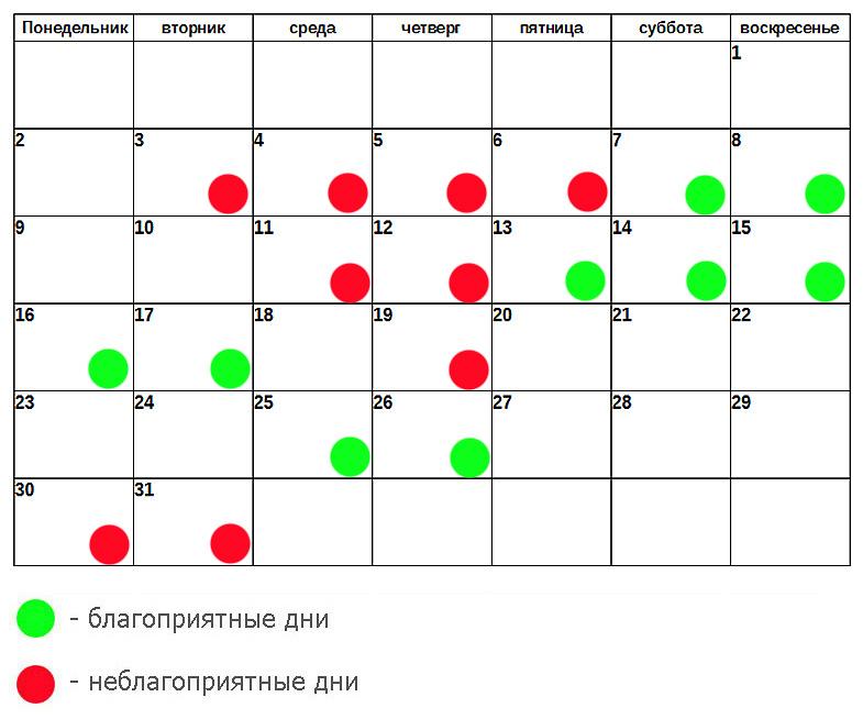 Лунный календарь стрижек октябрь 2017