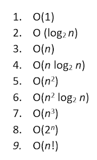 list of functions in asymptotic notation imagen