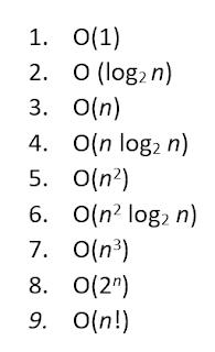 notación O imagen
