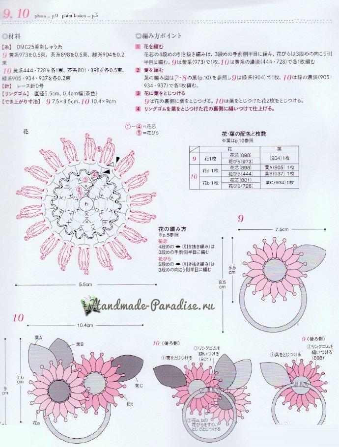 Схемы вязания резинок с подсолнухами (1)