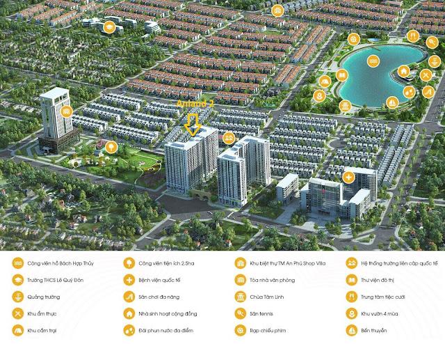 Phối cảnh quy hoạch dự án Anland 2