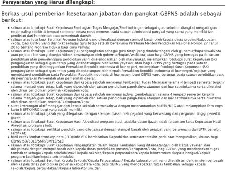 Persyaratan Berkas Pengajuan SK Inpassing Guru Bukan PNS