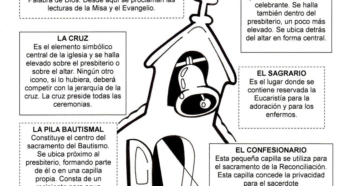 Matrimonio Catolico Fuera Del Templo : La catequesis el de sandra recursos