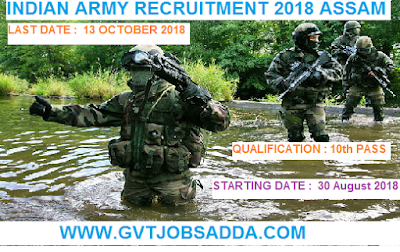 INDIAN ARMY RECRUITMENT 2018 ASSAM