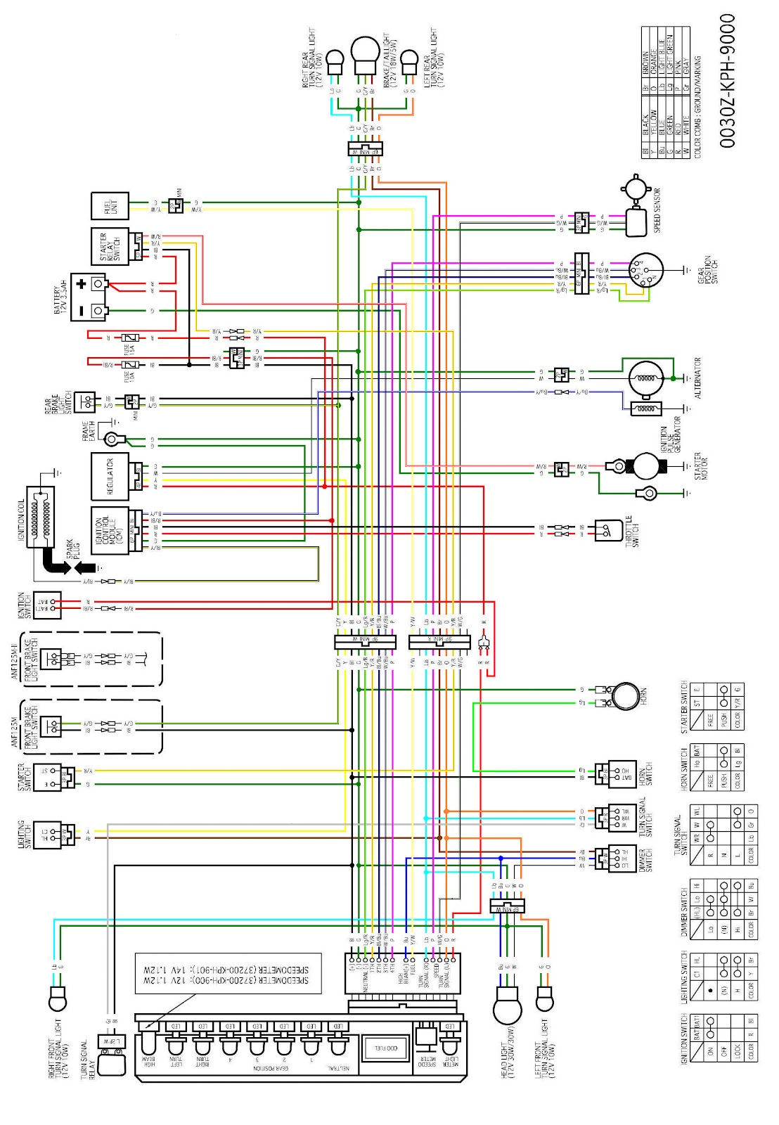 1977 Ct90 Wiring Diagram Questions On Venn Diagrams With Solutions Honda Xl175 Xl75 Odicis