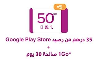 كيفية إستخدام خدمة إنوي لشراء من Google Play Sotre