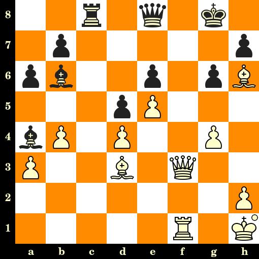 Les Blancs jouent et matent en 3 coups - Anastasia Bodnaruk vs Nana Dzagnidze, Hengshui, 2019