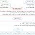 مذكرات اللغة العربية السنة الثانية متوسط الجيل الثاني المقطع الأول الحياة العائلية