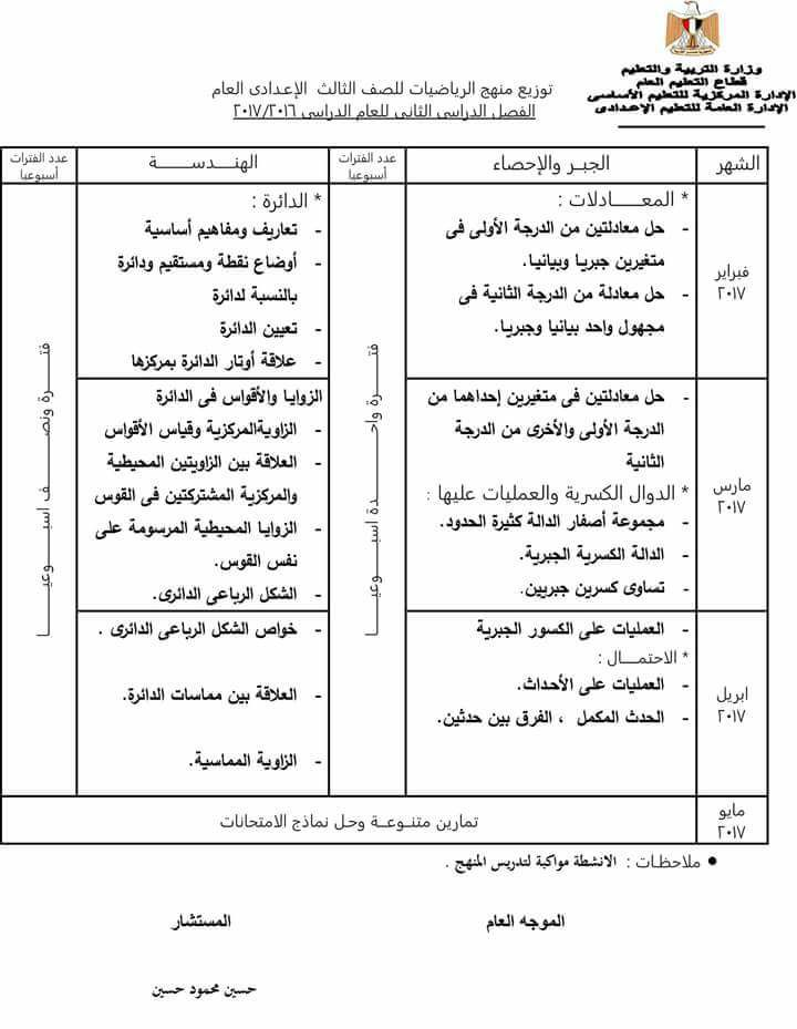 توزيع منهج الرياضيات الصف الثالث الاعدادي الترم الثاني 2021