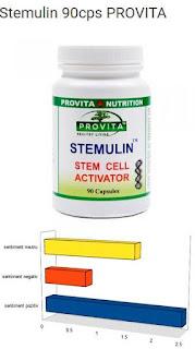 pareri forumuri stemulin provita capsule activator celule stem