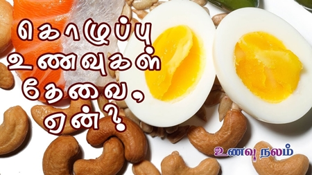 How to reduce cholesterol? | How to control cholesterol?