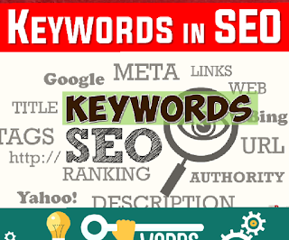 How to write keywords for SEO in a blog post.