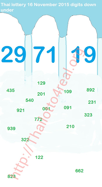 creative new Thai lottery 16 November 2015 tips