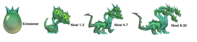 crecimiento del dragon hidra
