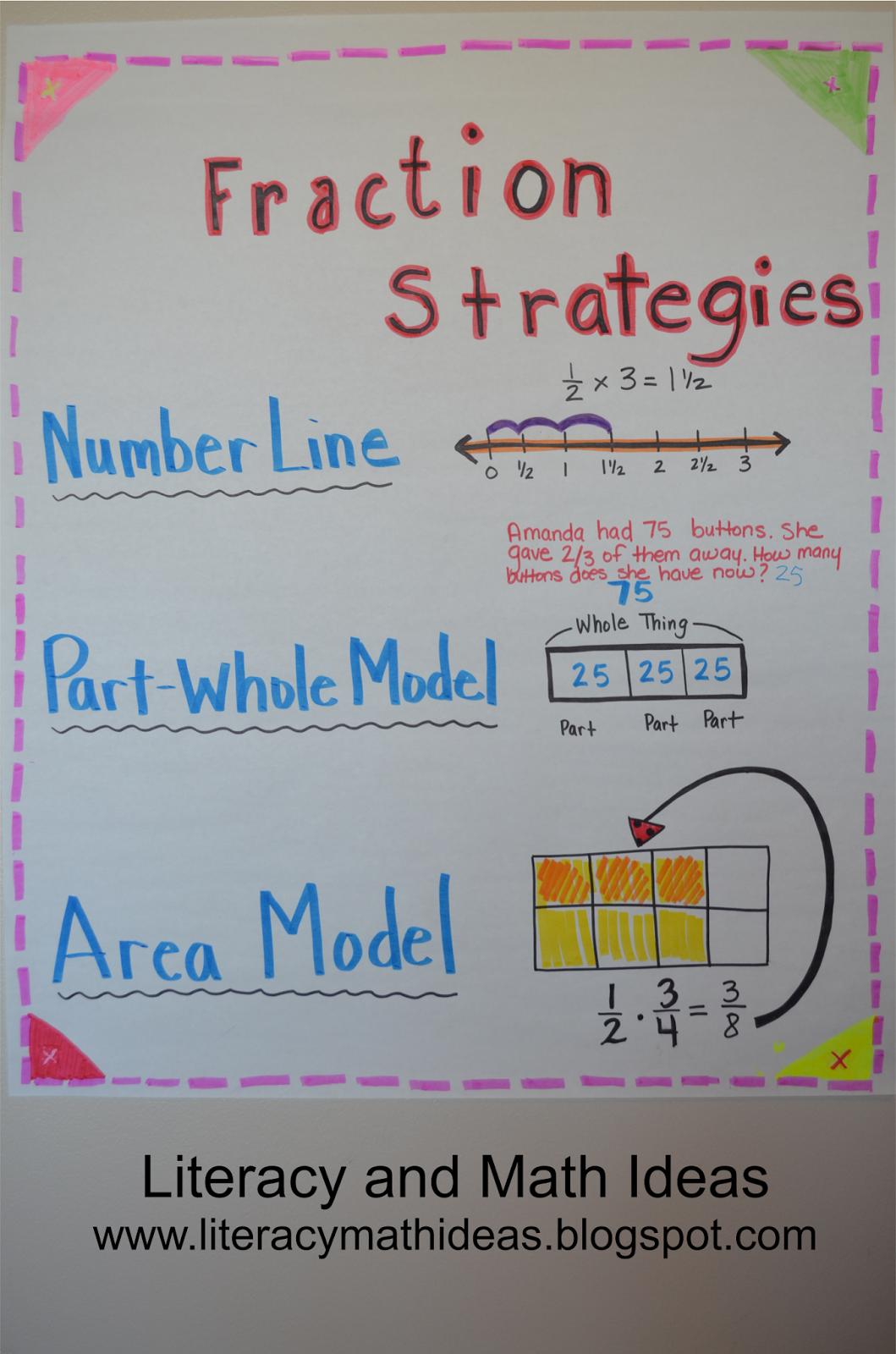 Literacy Amp Math Ideas Fraction Strategies