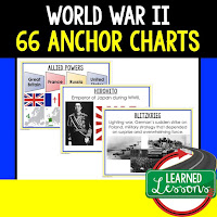 World War II Anchor Charts, American History Anchor Charts, American History Classroom Decor, American History Bulletin Boards, ESL Activities, ELL Activities, ESS Activities