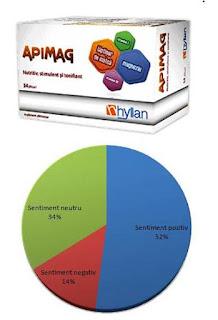 forum pareri apimag magneziu si laptisor de matca pentru anemie