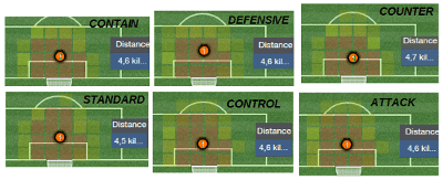 Sweeper Keeper defend average positions