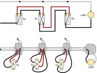 Connection of the four-way switch for the control of a lamp from three points