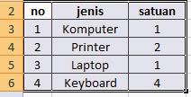 Cara Membuat Grafik / Chart Pada Microsoft Excel