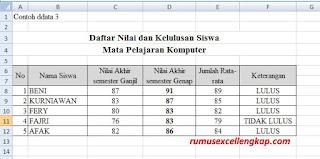 Cara 4 bekerja dengan multi sheet