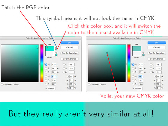 Use the Color Picker in Photoshop to find the closest CMYK tone
