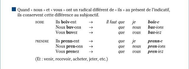 Differenza di radicale in congiuntivo francese