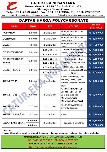 Sumber Cahaya Indosteel BAHAN BANGUNAN | ATAP ZINCALUME ...
