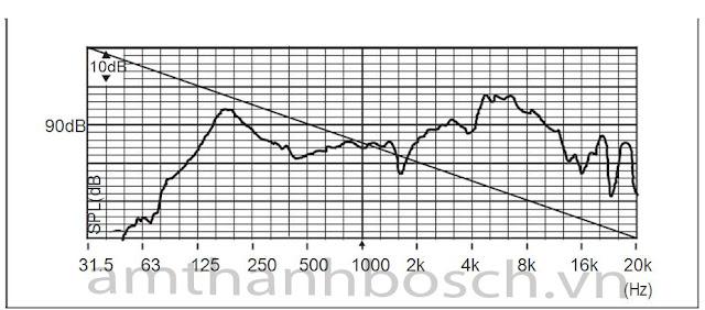 Loa trần LHM 0606/10