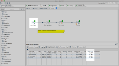 jsonNew Pentaho 6.1 (EE and CE) is available