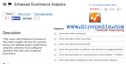 Ilustrasi Galeri Solusi Tim Google Analytics Enhanced Ecommerce Analytics - Dipopedia