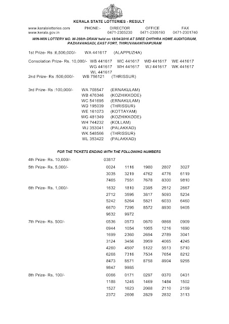 Official result of Kerala lottery Win Win-W-358(1)