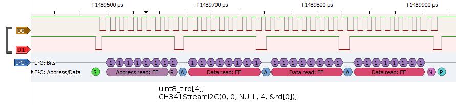 CH341StreamI2C