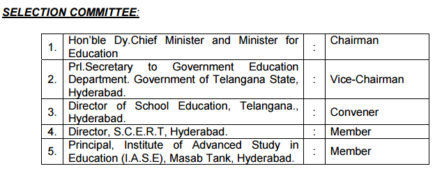 TS Go 149,Telangana Best Teachers Award Selection Committee,Selection of Telangana State Best Teachers,TS Teachers Best Teachers Award,Telangana Best Teachers Award Selection List,TS Go.No 149,TS GO 149 Awards to Teachers Constitution of State Level Committee